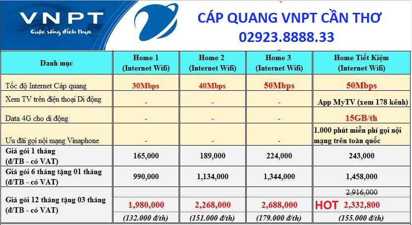 Cáp Quang VNPT